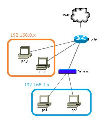 network_diag1
