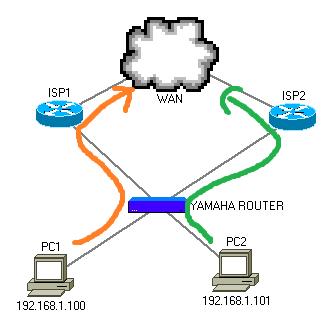 network_diag2