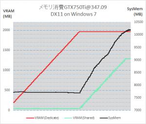 nvidia_memory_graph_dx11_win7