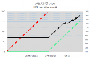radeon_memoy_graph_dx11_win8