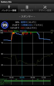 z1compact-graph-1