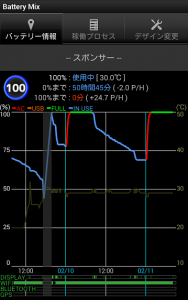 z1compact-graph-2