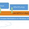 IPv6 only ネットワーク を作ってみる